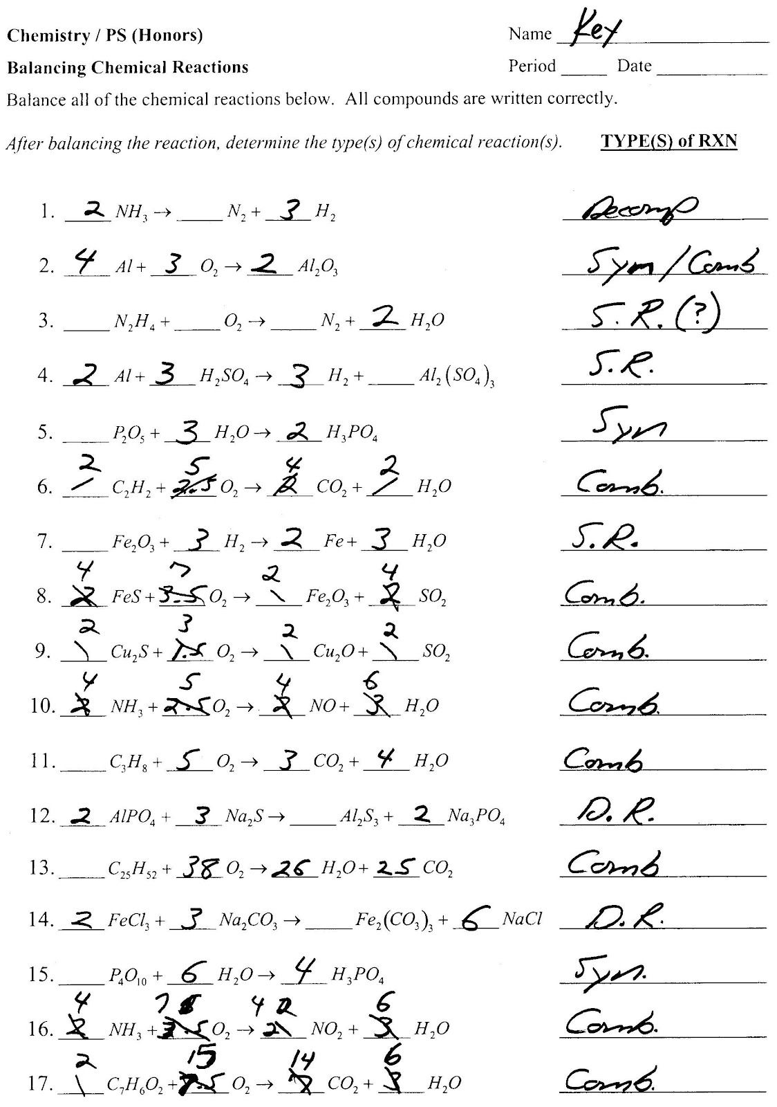 Chemical Equations And Reactions Worksheet Answers Free Worksheets