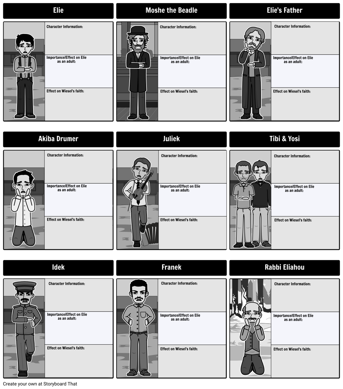 Elie Wiesel Night Character Map Storyboard By Rebeccaray