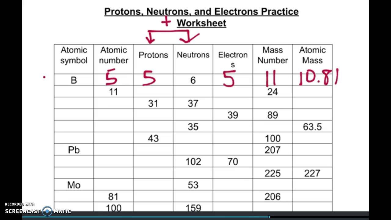 Protons, Neutrons And Electrons Practice Worksheet