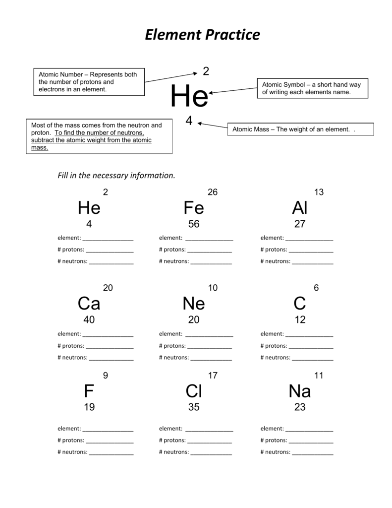 Protons, Neutrons, And Electrons Practice Worksheet