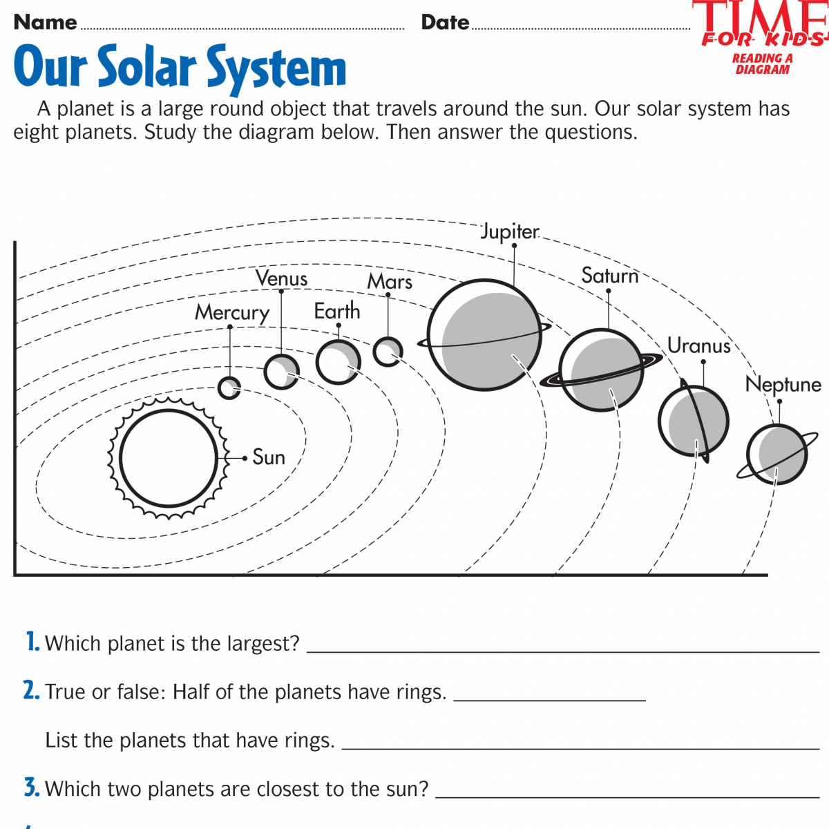 Worksheets Planets Worksheets planets worksheets for kindergarten
