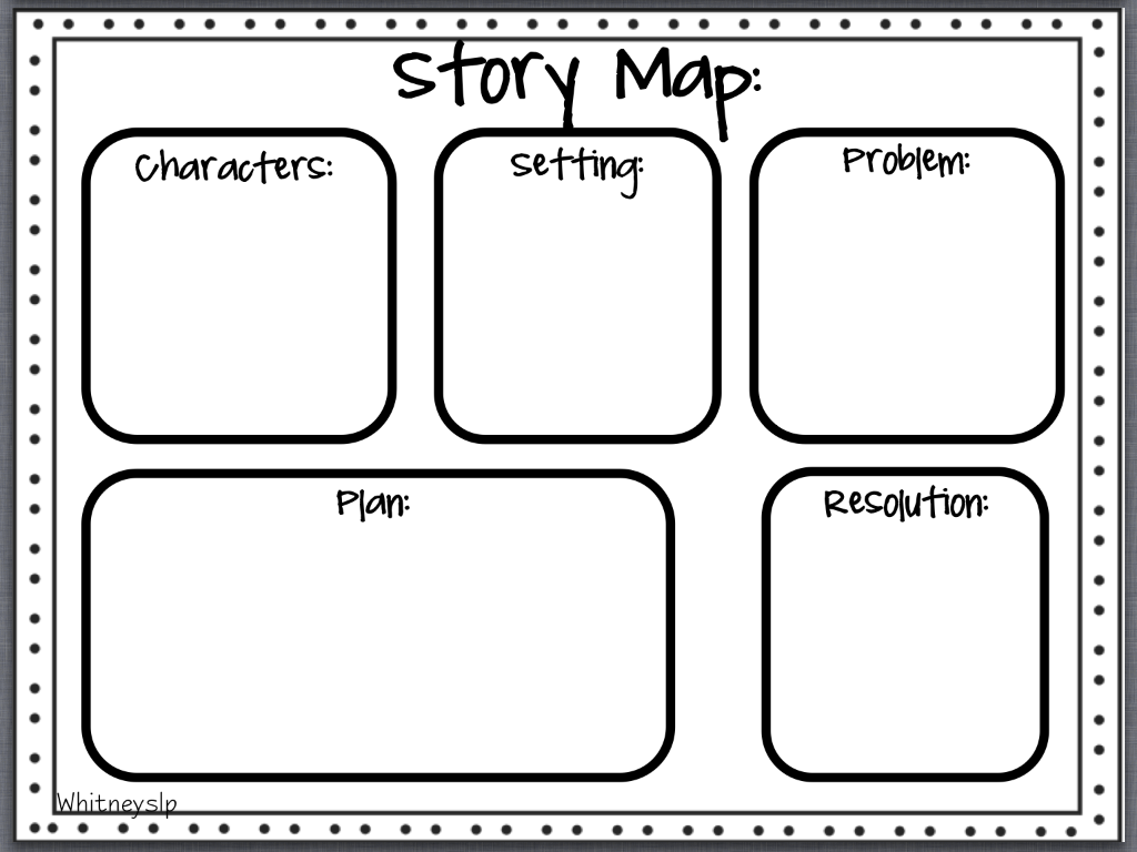 30 Images Of 3rd Grade Story Map Template
