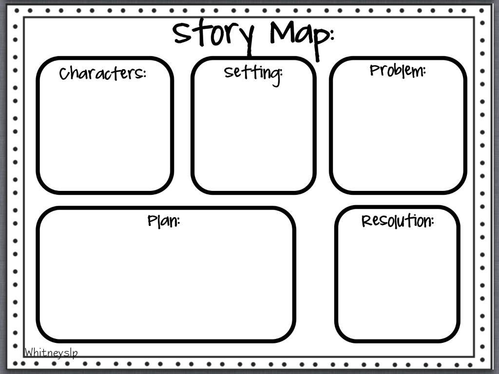 Story Elements Worksheets 3rd Grade