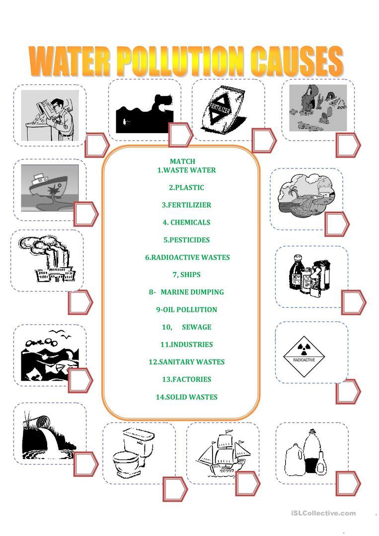 54 Free Esl Pollution Worksheets