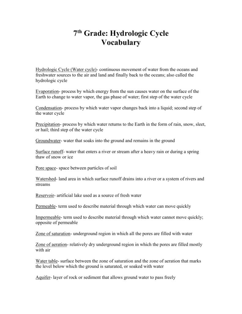 7 Th Grade  Hydrologic Cycle Vocabulary