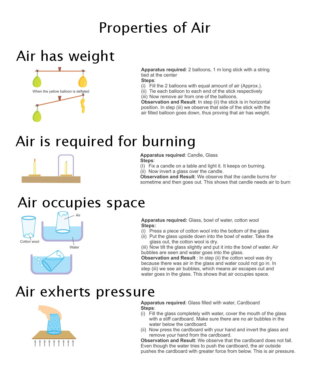Air And Water   Properties