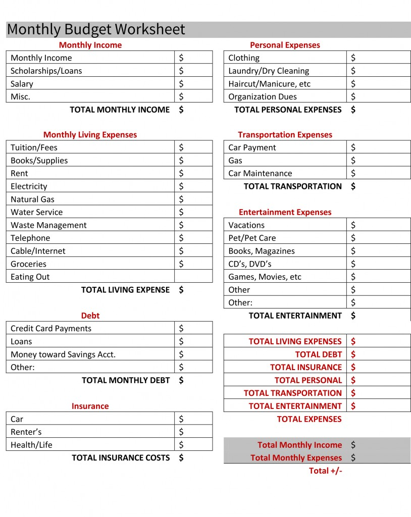 Apartment Budgeting Tips For First Time Renters [budget Worksheet