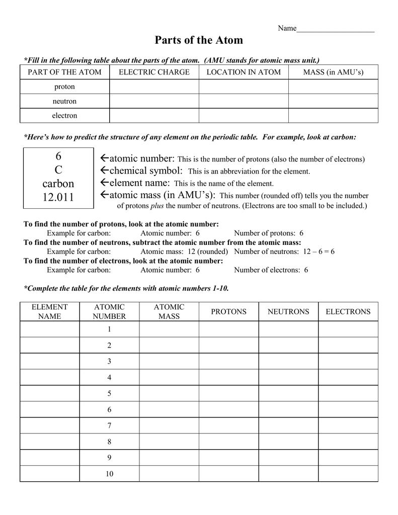 Atom Worksheet Free Worksheets Library