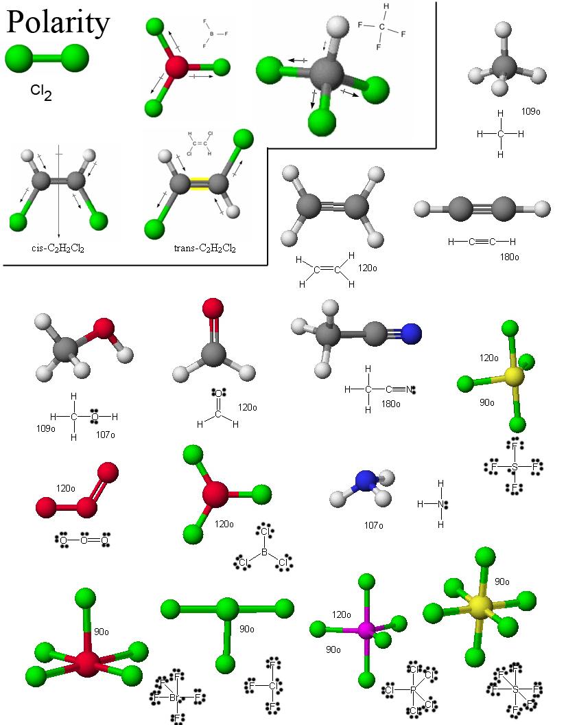 Chem111 Suny Oneonta Vining