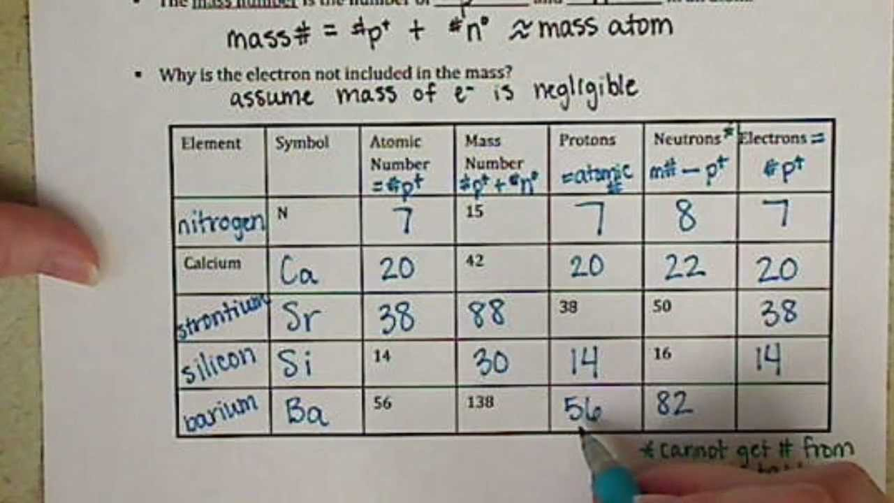 Chem121 Atomic Number And Mass Number 3 4