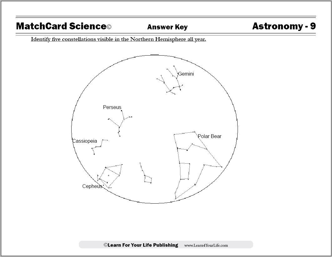 Constellations worksheets printable free publicscrutiny Gallery
