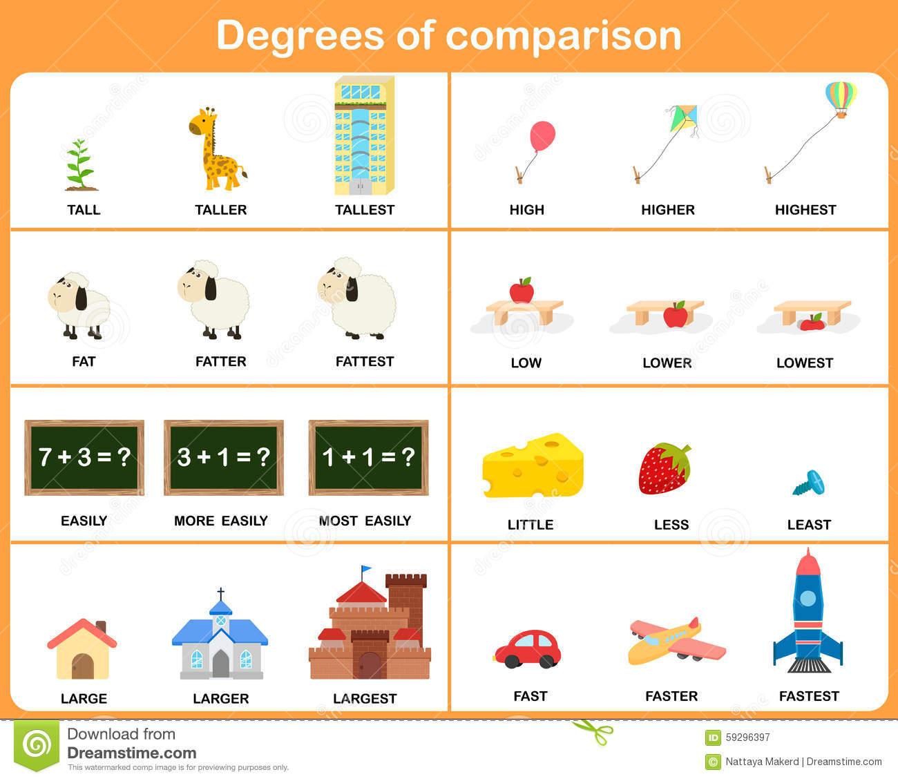 Degrees Of Comparison Adjective
