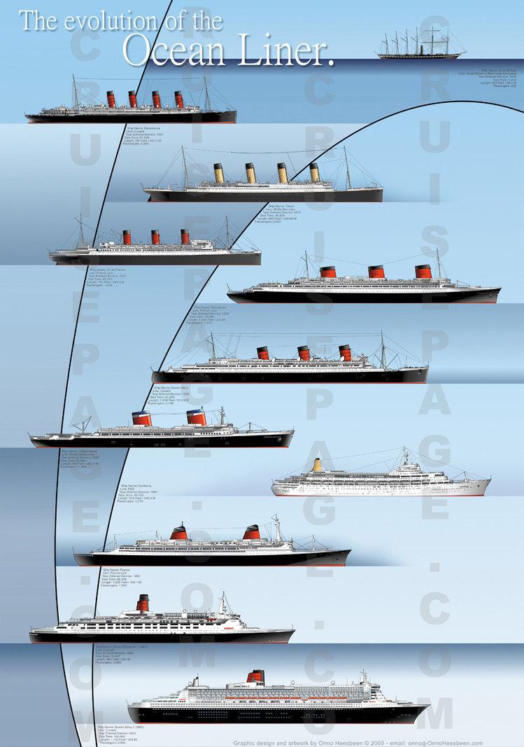 Evolution Of The Ocean Liner By Carsdude On Deviantart
