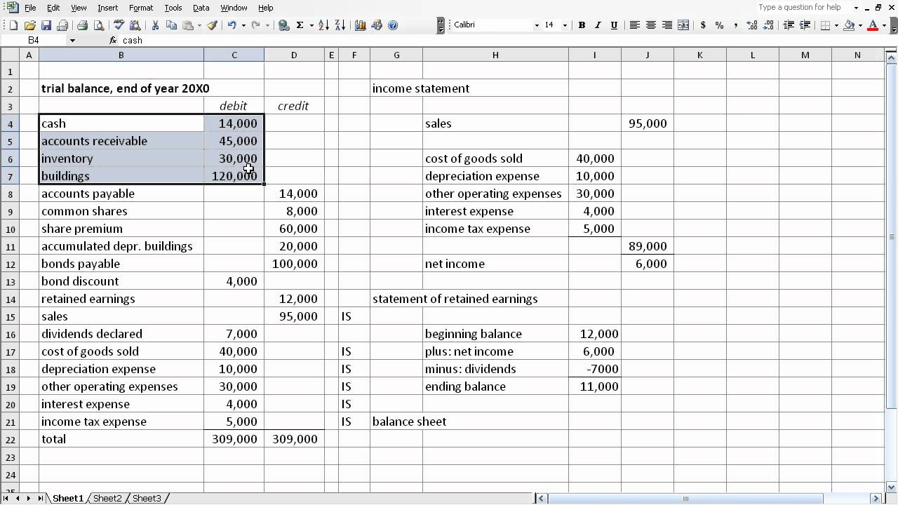 Exercise  From Trial Balance To Financial Statements