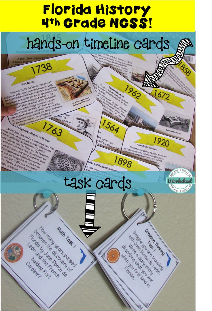 Timeline Worksheet For 4th Grade Kidz Activities