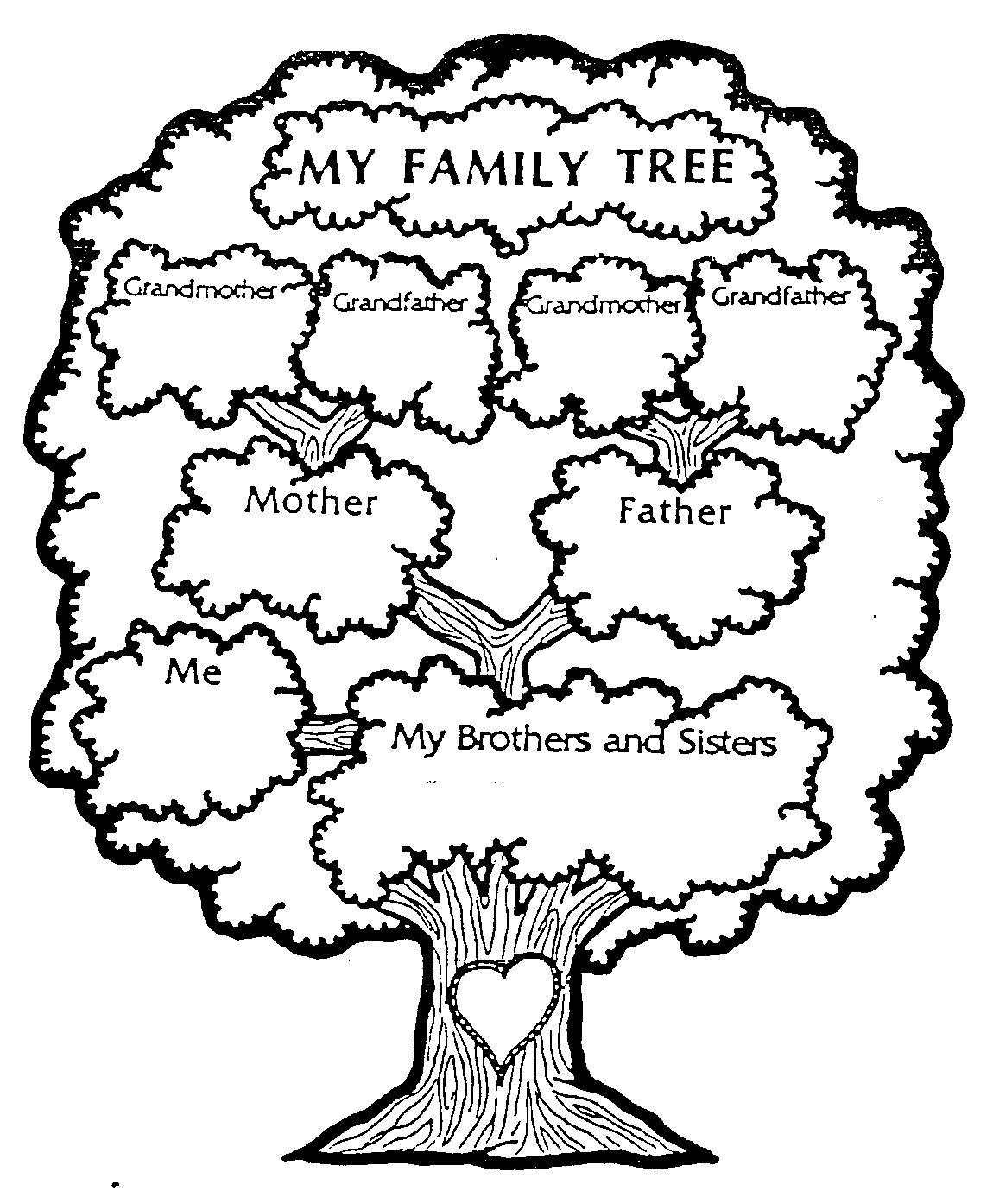 Family Tree Worksheets Kidz Activities
