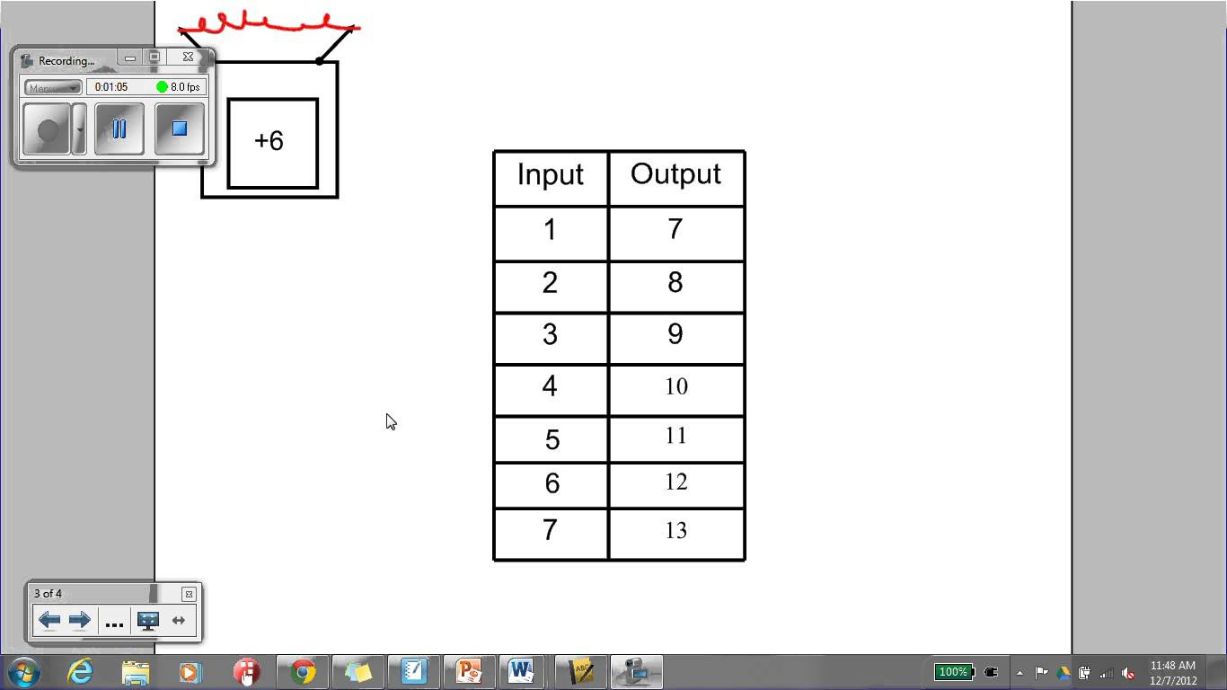 Introduction To Input Output Machines Tutorial