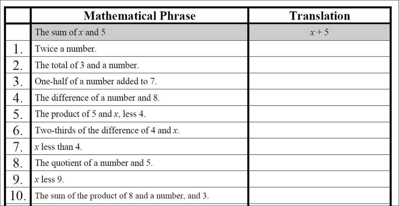 Math Scavenger Hunt Worksheet Free Worksheets Library
