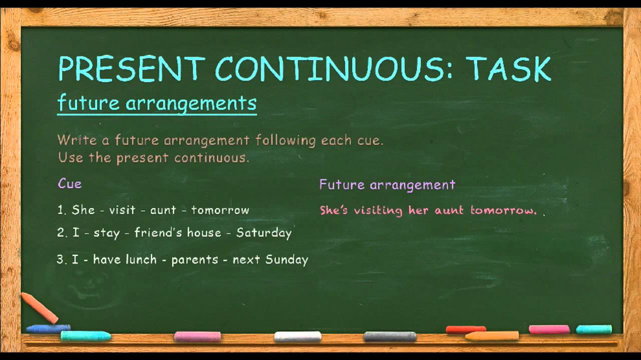Present Continuous In Future Arrangements