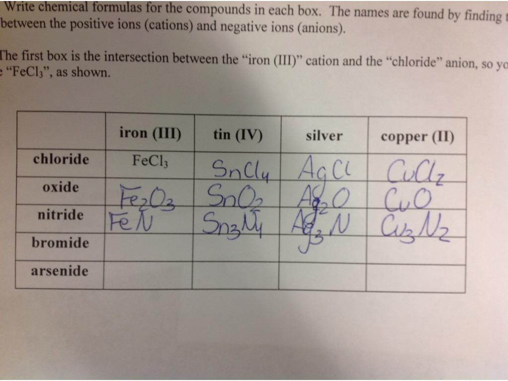 Reviewing Writing Chemical Formulas Worksheet