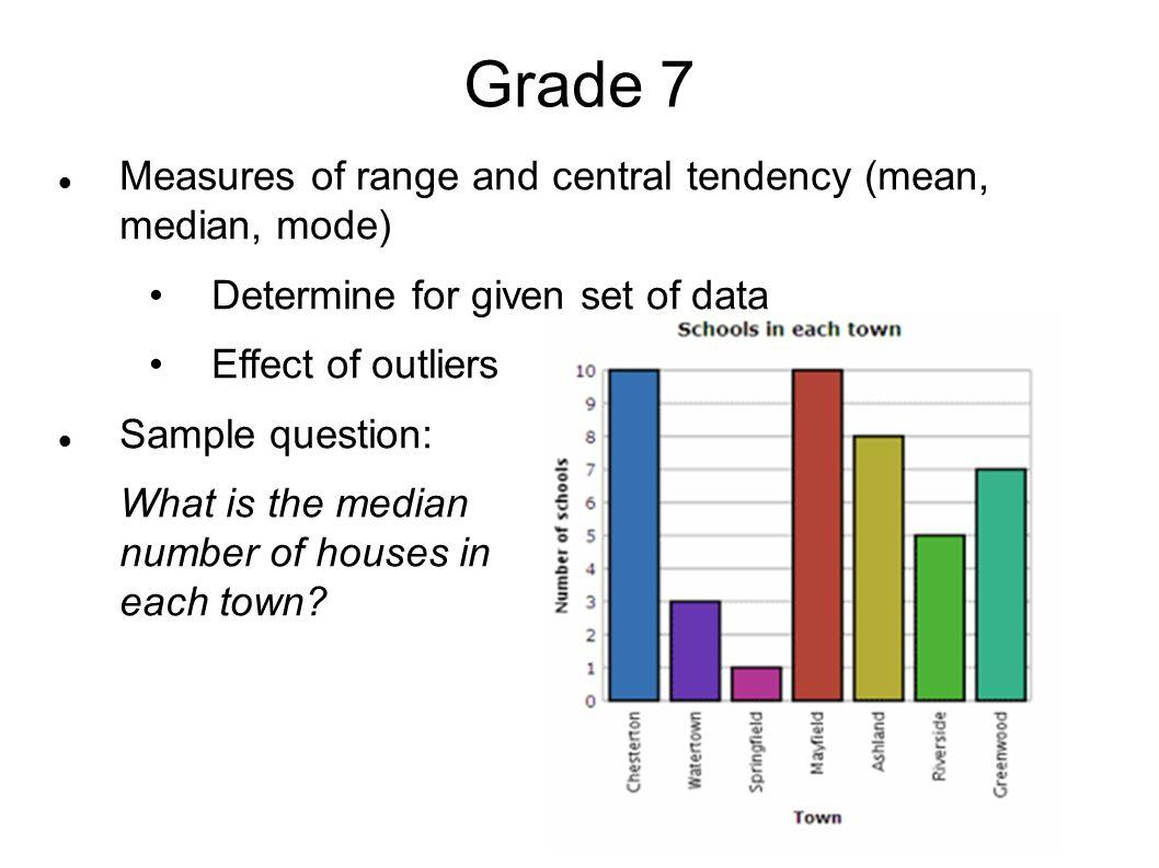 Statistics Probability Questions