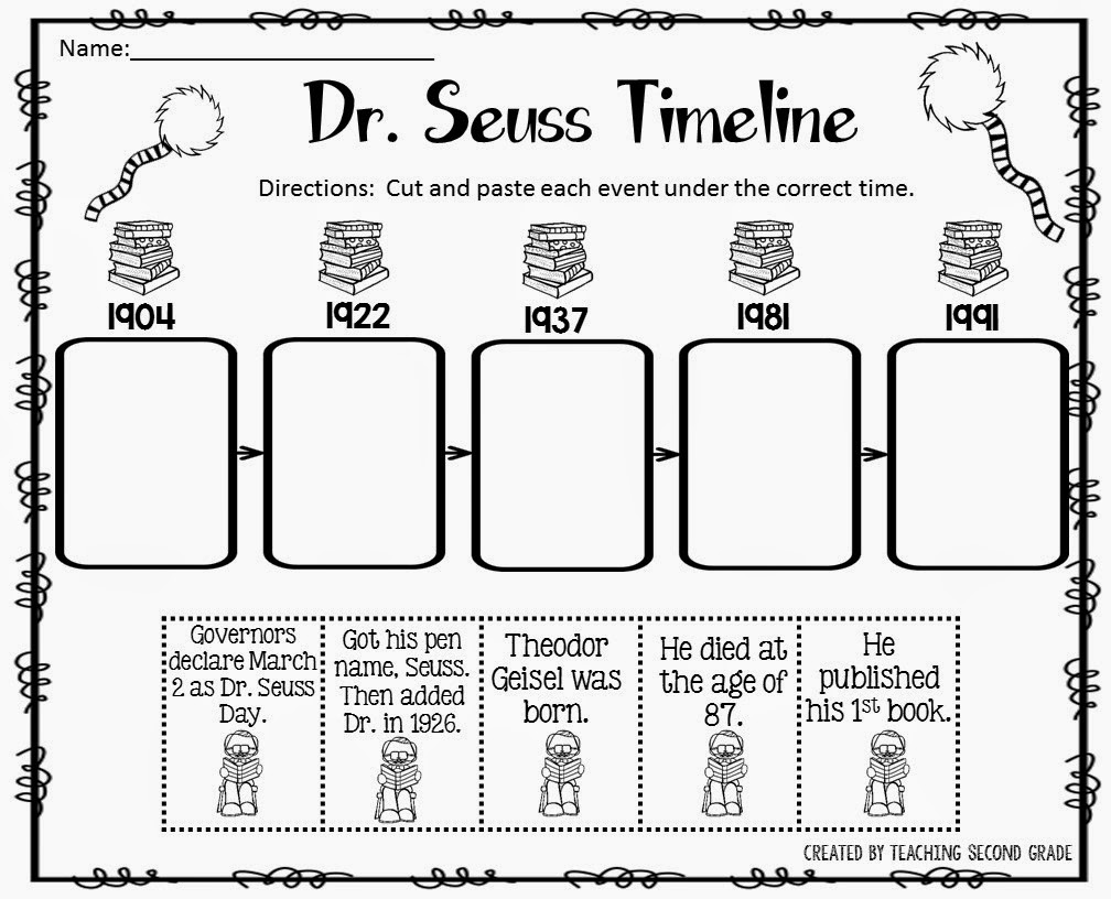 The Best Of Teacher Entrepreneurs  Dr  Seuss Timeline Freebie