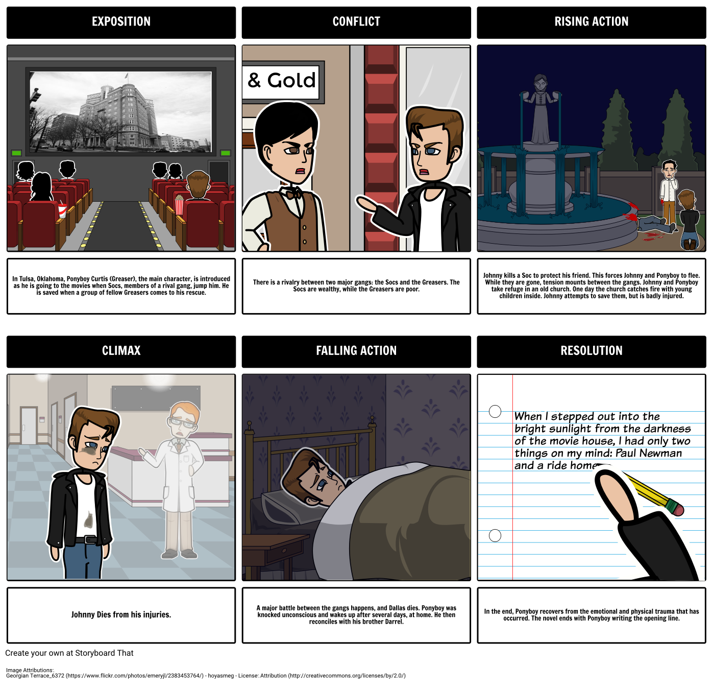 The Outsiders Plot Diagram Storyboard By Rebeccaray