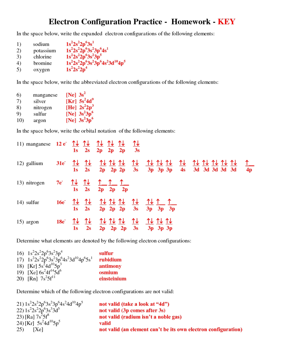 Worksheet   Orbital Notation For Na Electronic Configuration Of