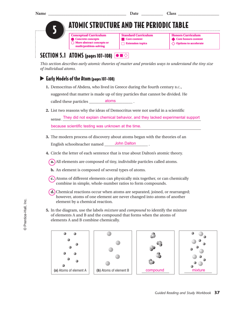 Atomic structure worksheet physical science stay at hand modern atomic structure worksheet kidz activities ccuart Images