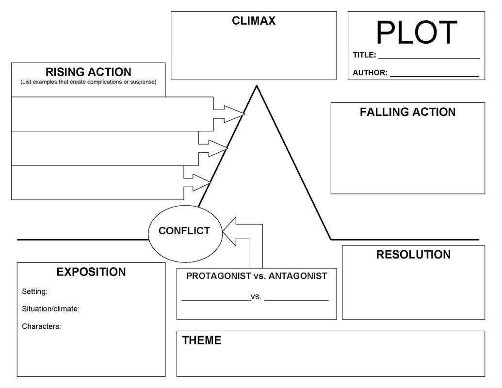 Worksheet  Story Elements Worksheet  Mytourvn Worksheet Study Site