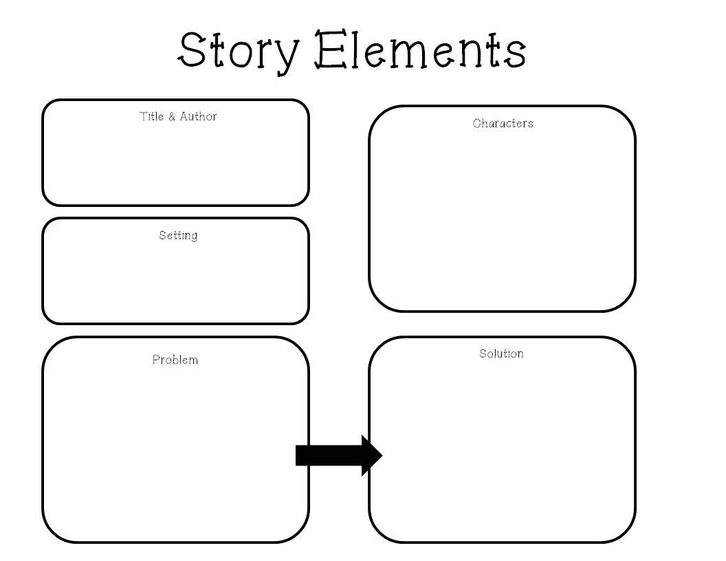Worksheet  Story Setting Worksheets  Mytourvn Worksheet Study Site
