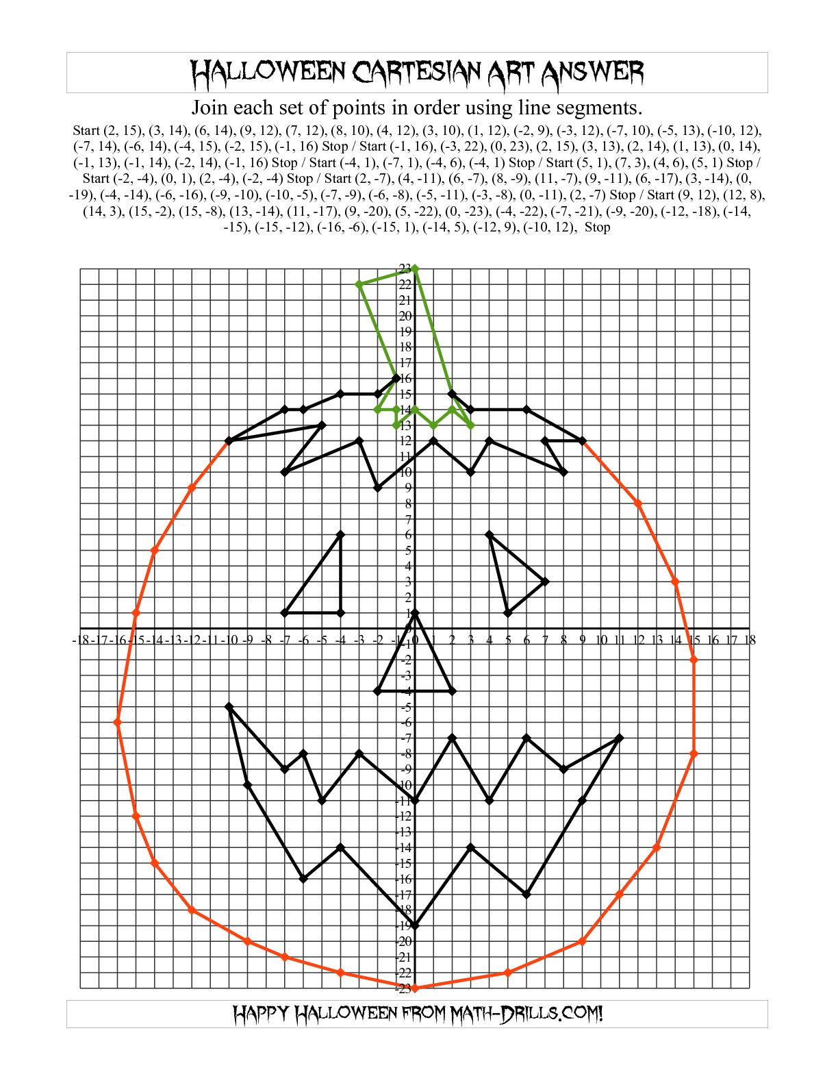 19 Images Of Halloween Graph Template
