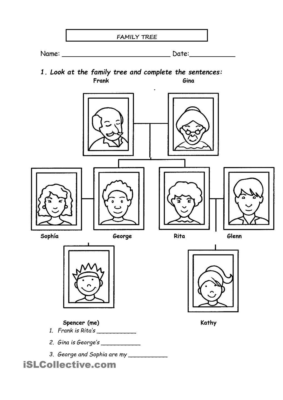 Family Tree Spanish Worksheets