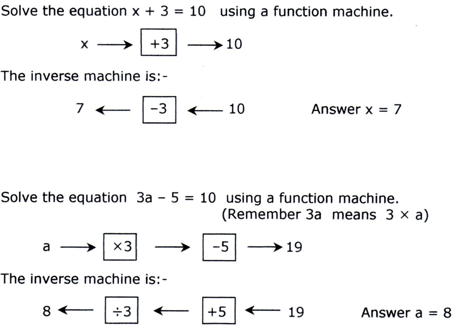 Algebra Part Two Ks 3 Revision Notes