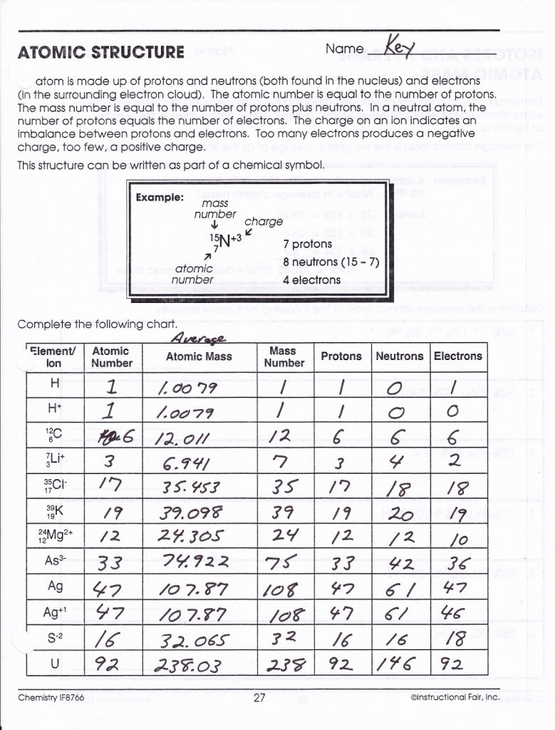 Atomic Structure Worksheets Answers Chemistry