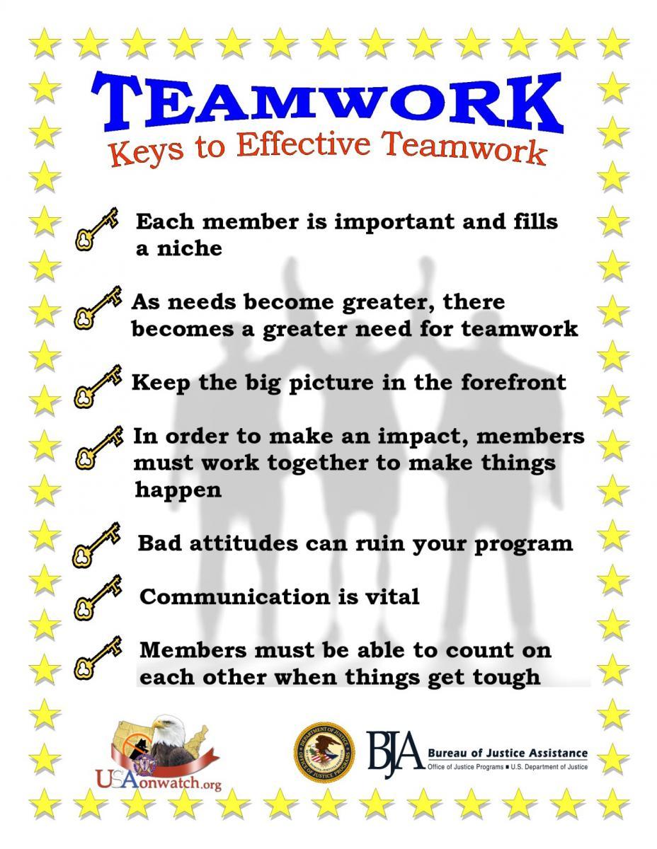 Cooperation & Teamwork