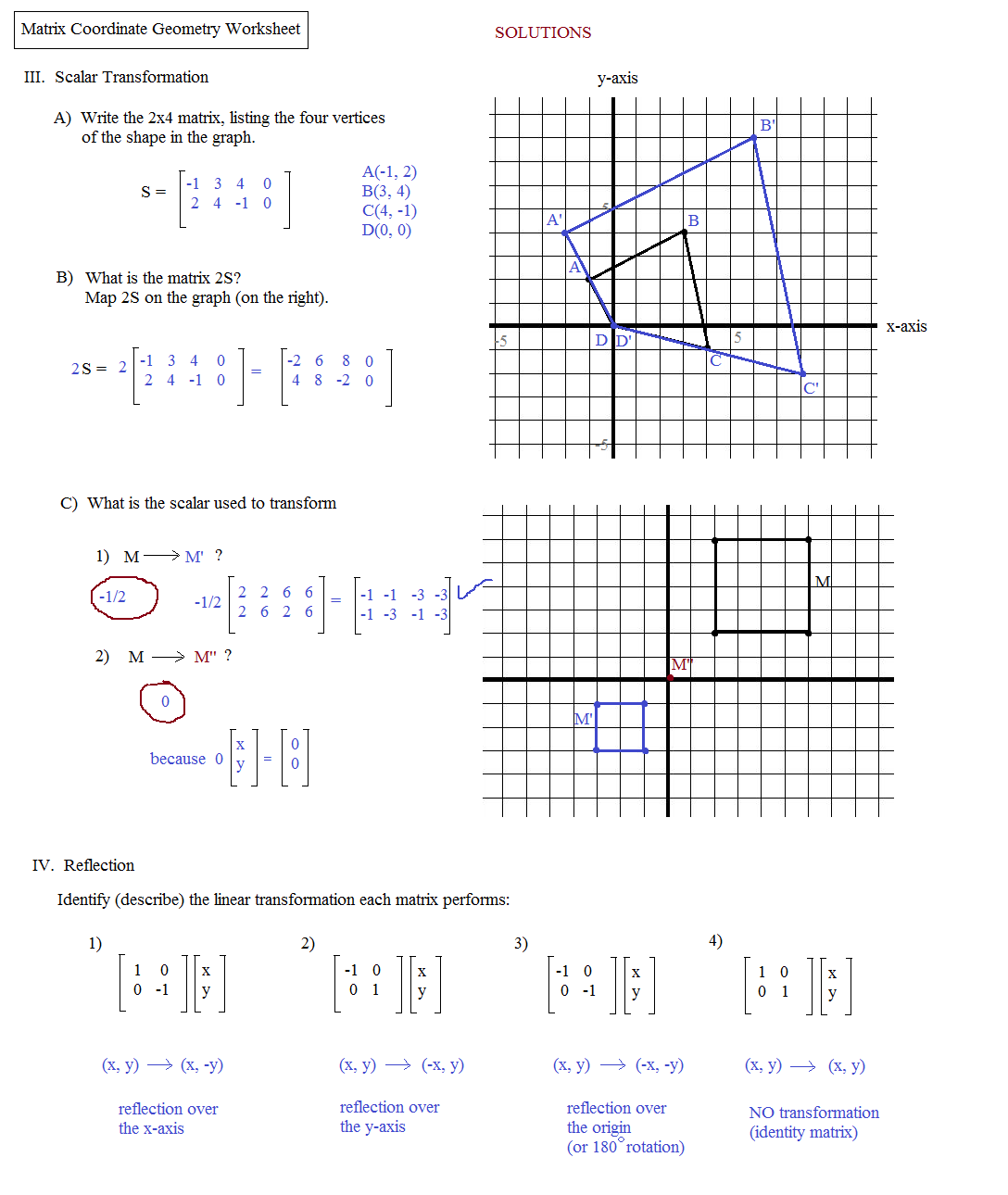 Dilations On The Coordinate Plane Worksheet Worksheets For All