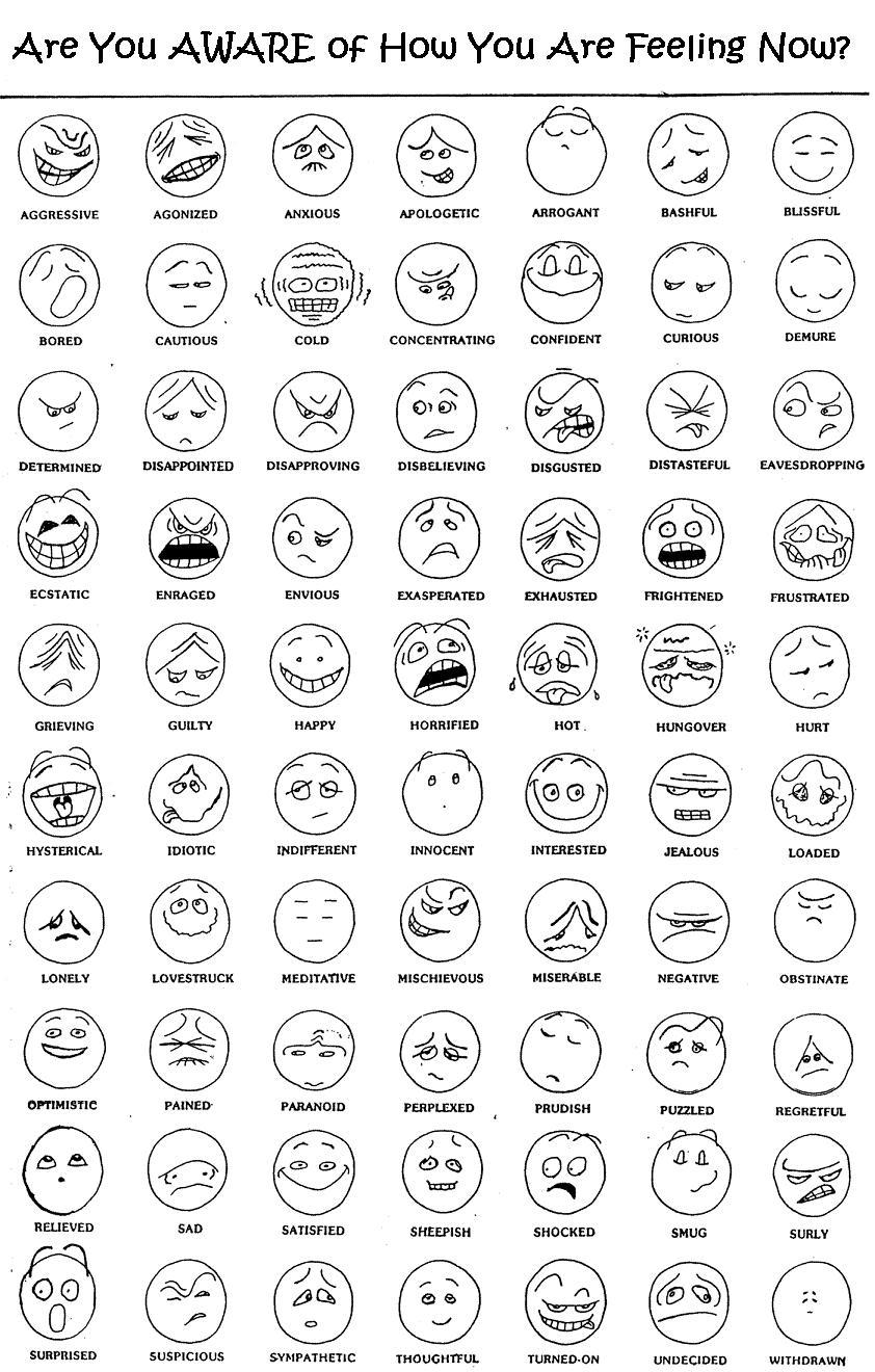 Emotions, Regulation Strategies — School Tools