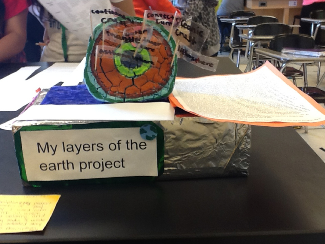 Layers Of The Earth Projects! 6th Grade