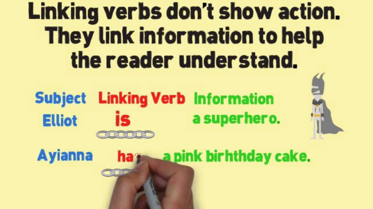 Linking Verbs Song (linking Verbs By Melissa)