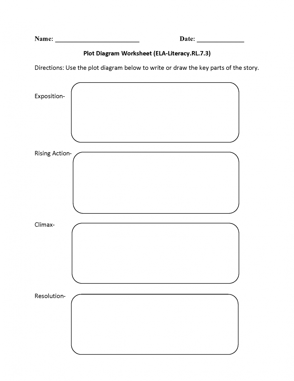 Math  5th Grade Proofreading Worksheets  Plot And Setting