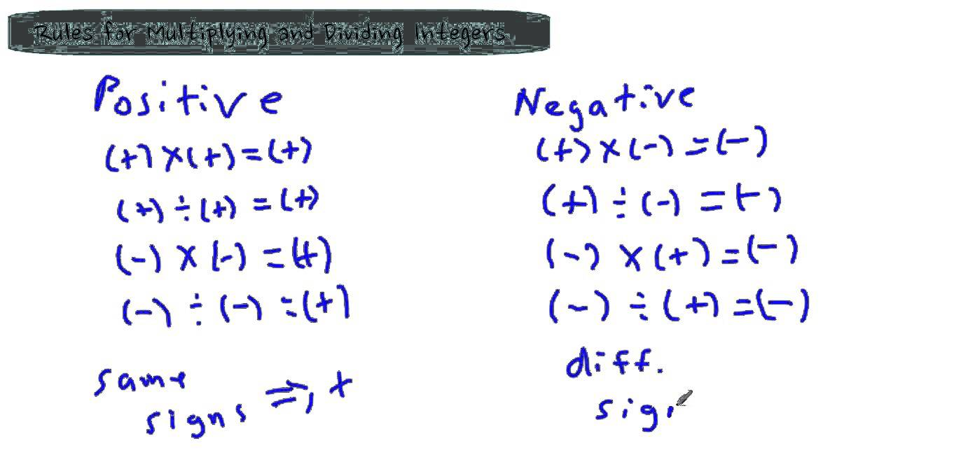 Math Worksheets Subtraction Ofers Multiplying And Dividing