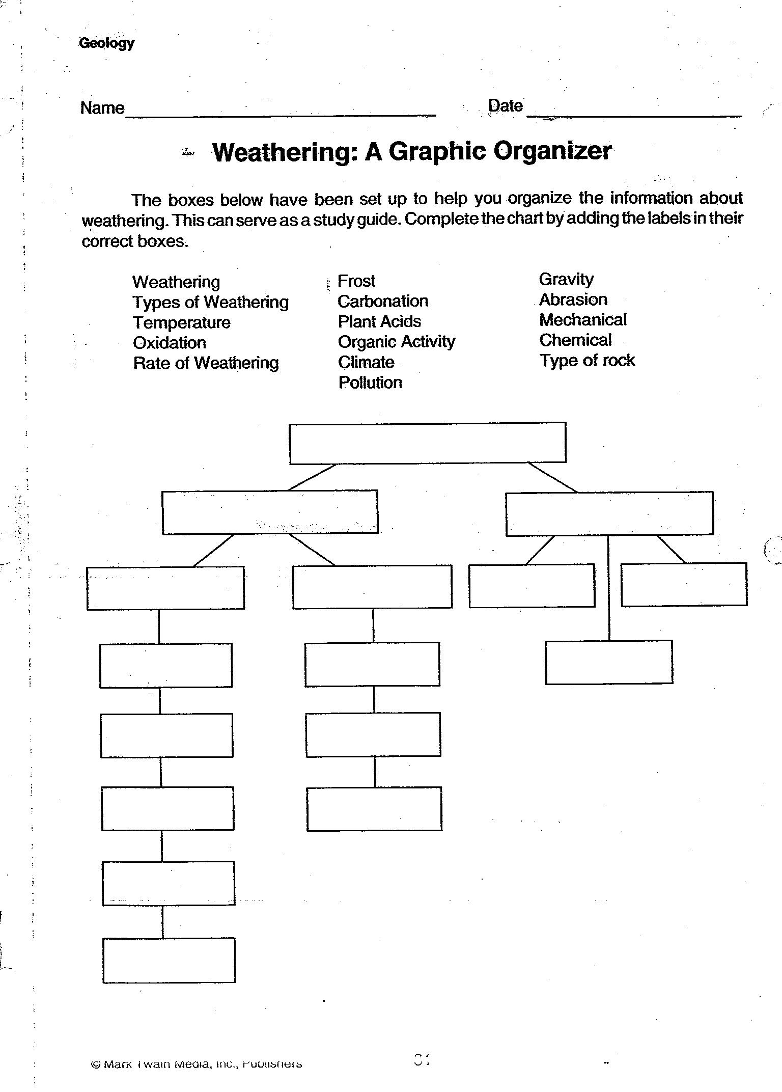 Mechanical Weathering Worksheet