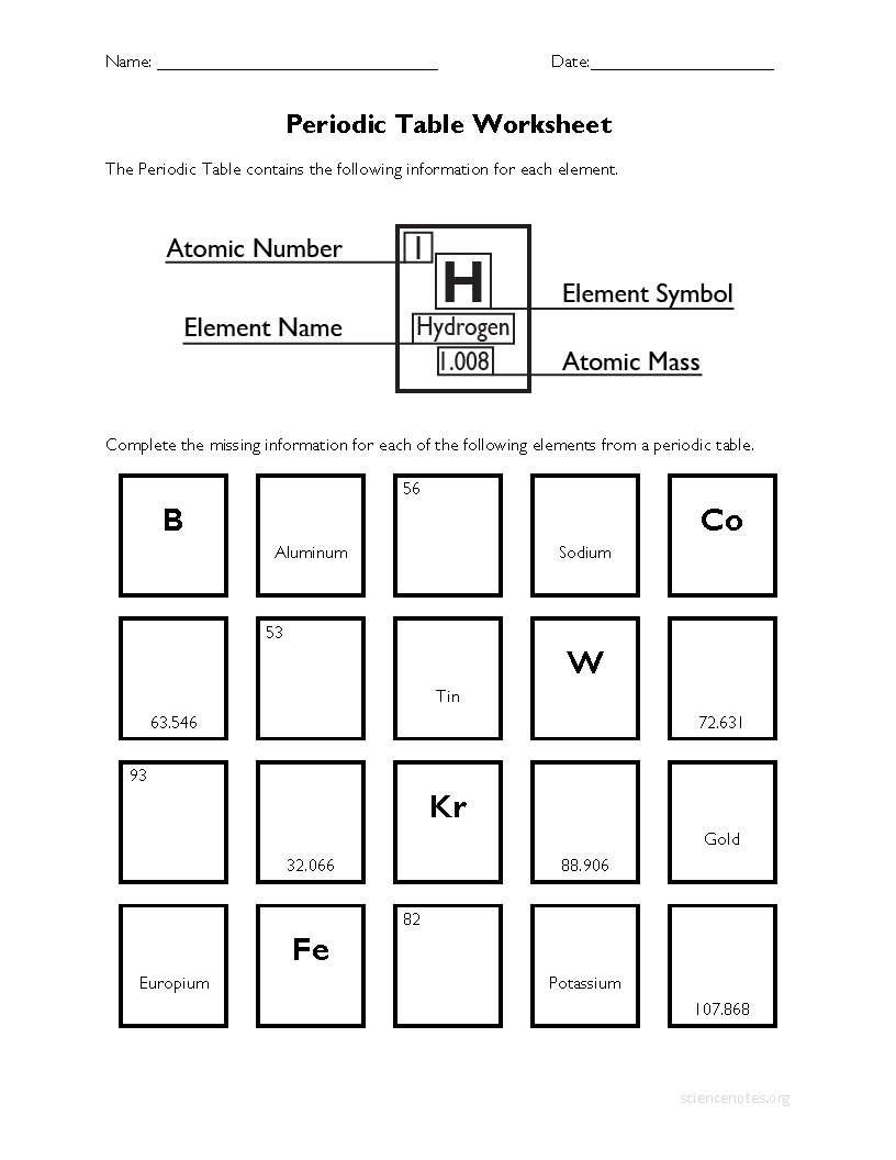 Periodic Table Of Elements Worksheets Printable