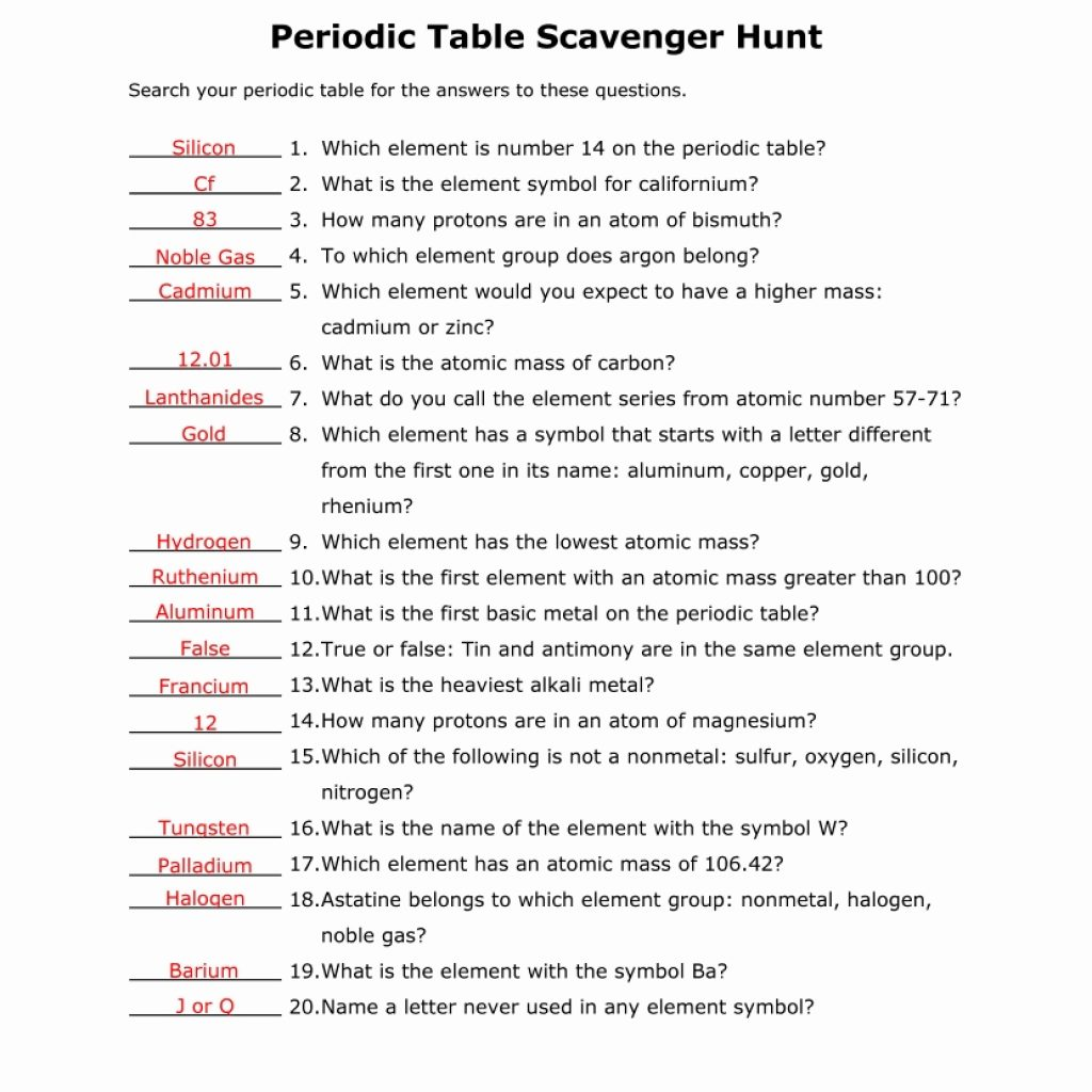 Periodic Table Puns Worksheet Answer Key