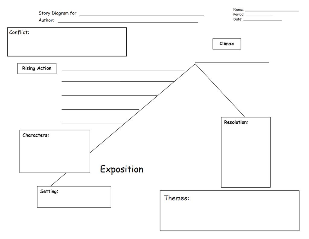 Plot Outline Worksheet Worksheets For All