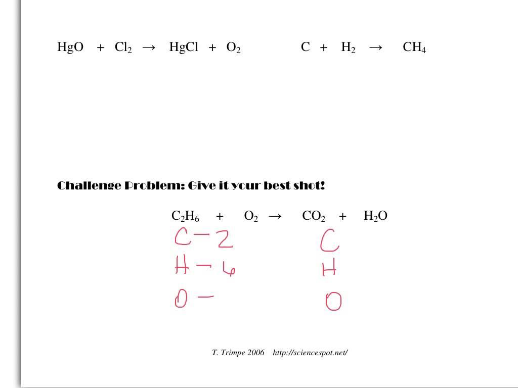 Simple Balancing Equations Worksheet Worksheets For All