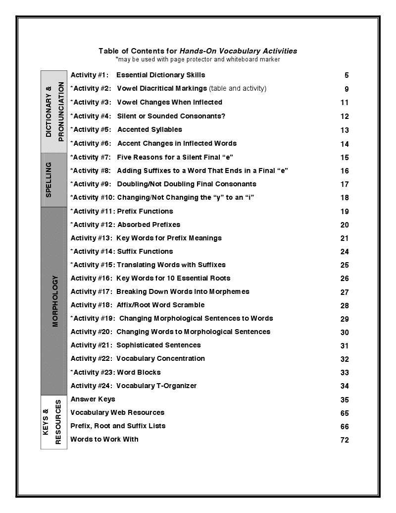 Spanish Vocabulary Worksheets For High School Free Worksheets