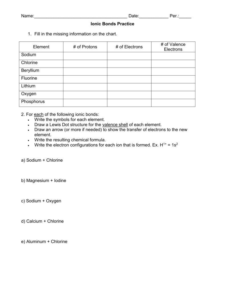 Worksheet  Ionic And Covalent Bonding Worksheet  Mytourvn