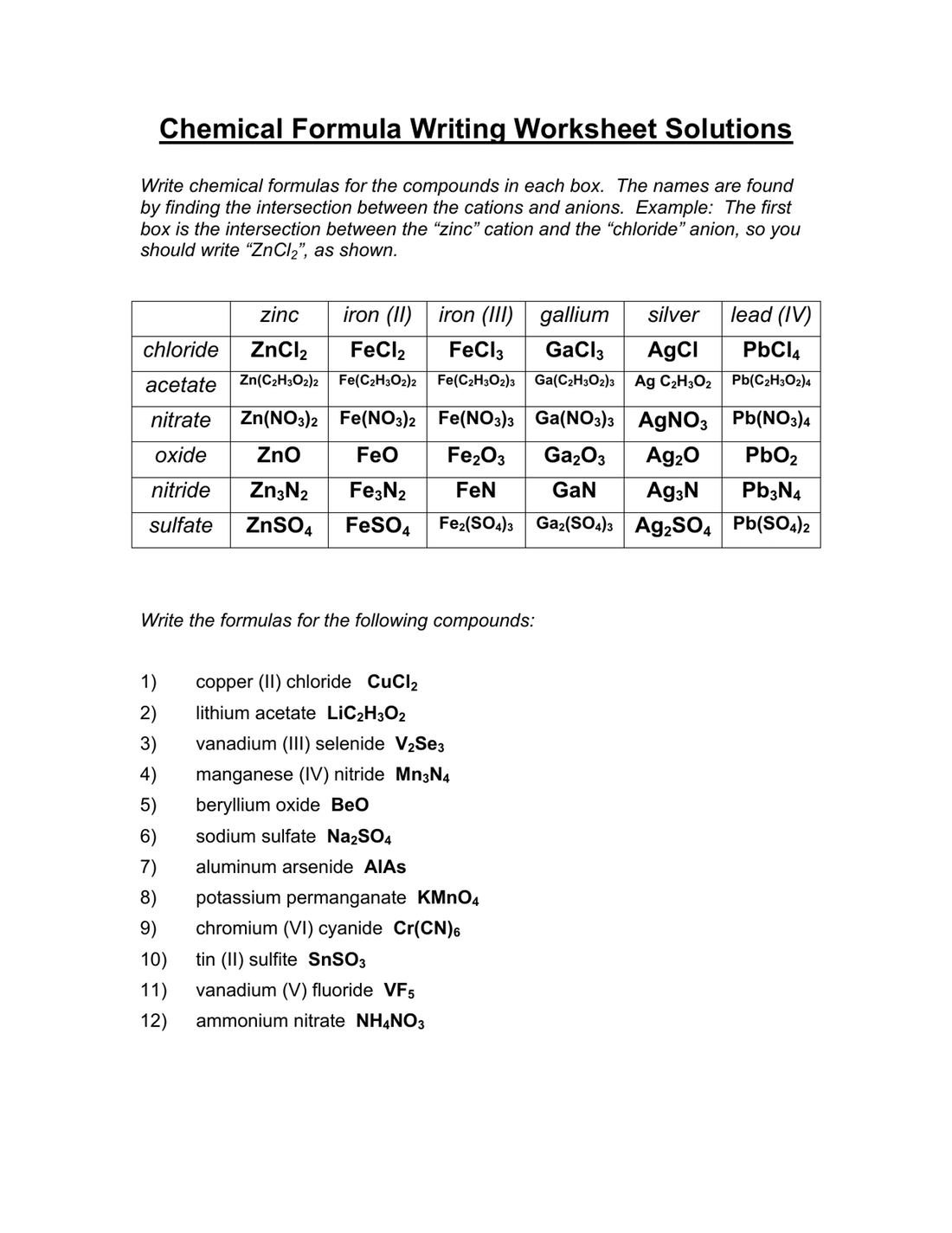 Writing Formulas For Ionic Compounds Worksheet Worksheets For